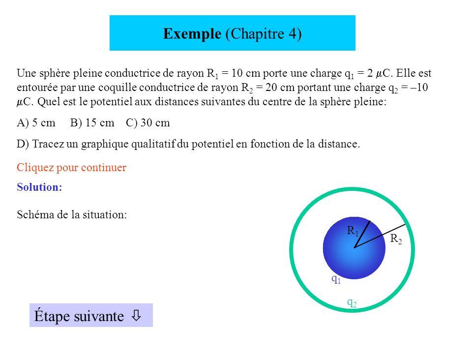 Exemple (Chapitre 4) Étape suivante 