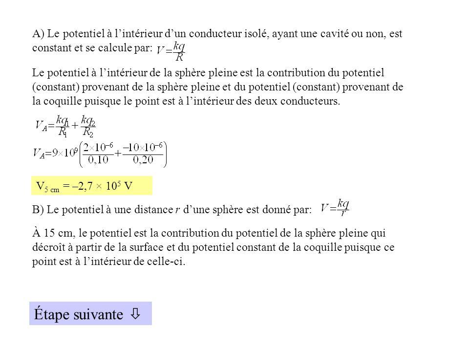 A) Le potentiel à l'intérieur d'un conducteur isolé, ayant une cavité ou non, est constant et se calcule par:
