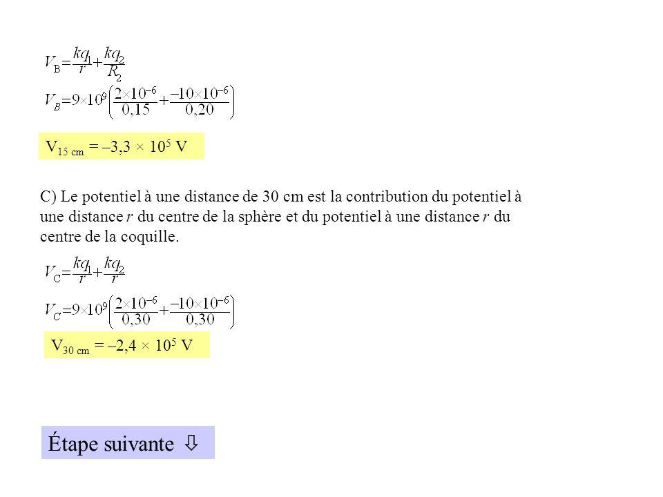 Étape suivante  V15 cm = –3,3 × 105 V