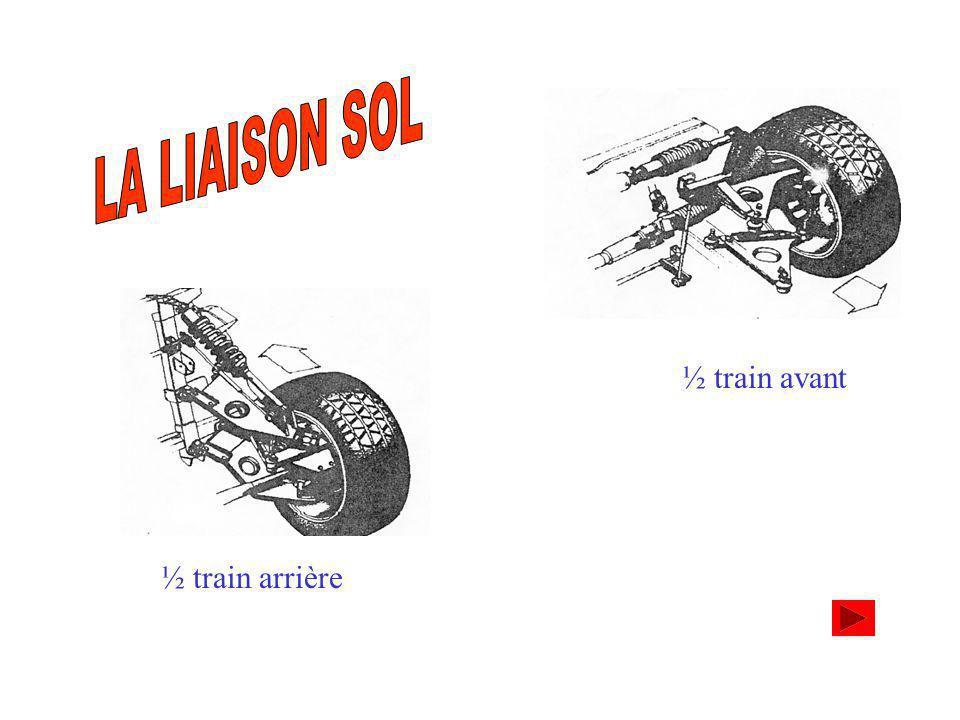 LA LIAISON SOL ½ train avant ½ train arrière