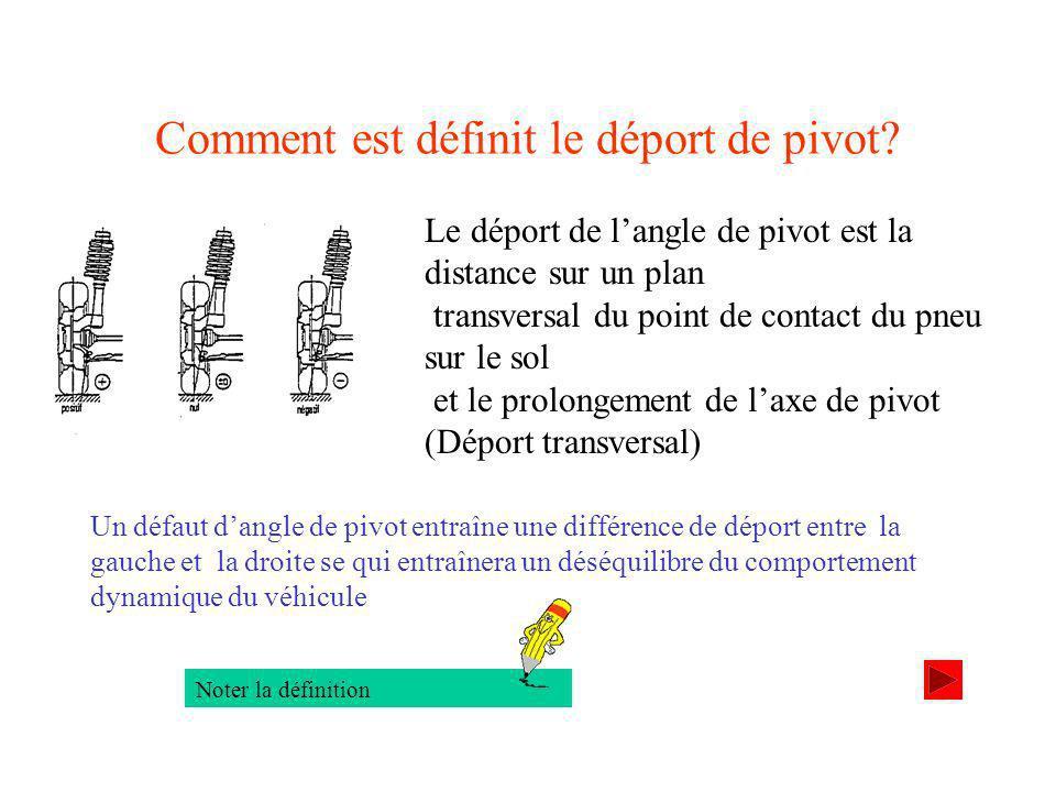 Comment est définit le déport de pivot