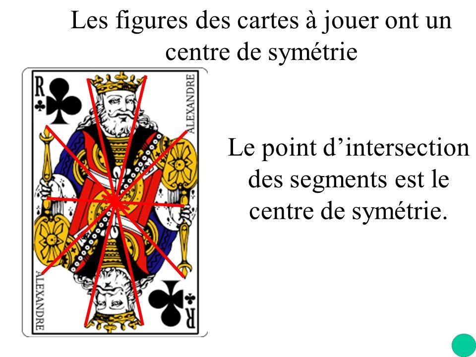 Les figures des cartes à jouer ont un centre de symétrie