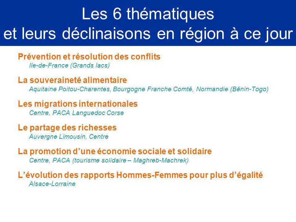 Les 6 thématiques et leurs déclinaisons en région à ce jour