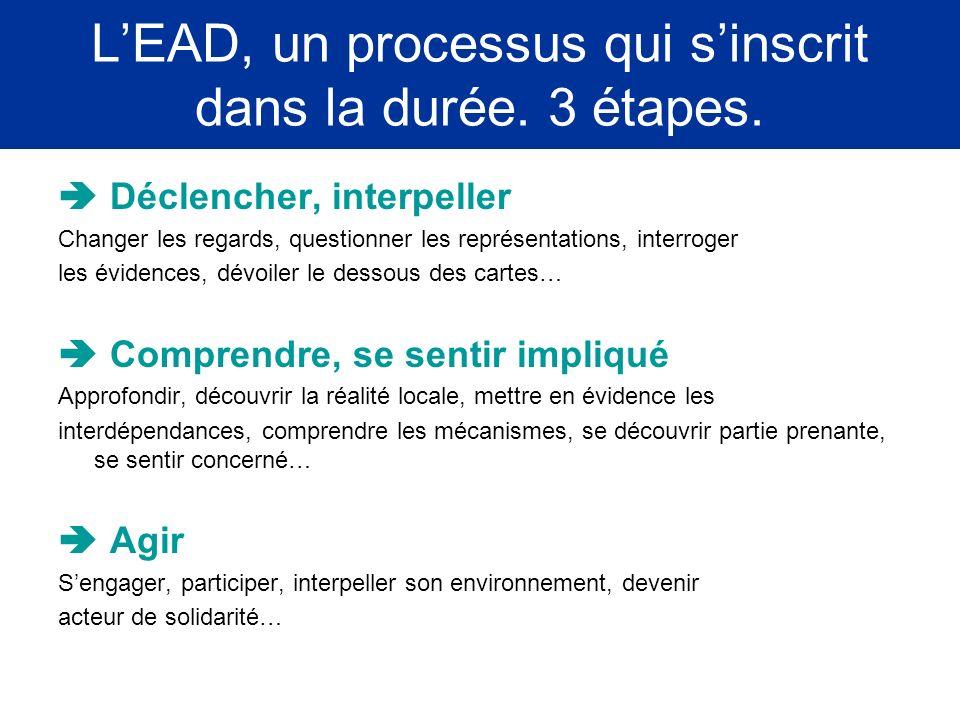 L'EAD, un processus qui s'inscrit dans la durée. 3 étapes.