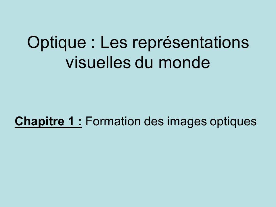 Optique : Les représentations visuelles du monde