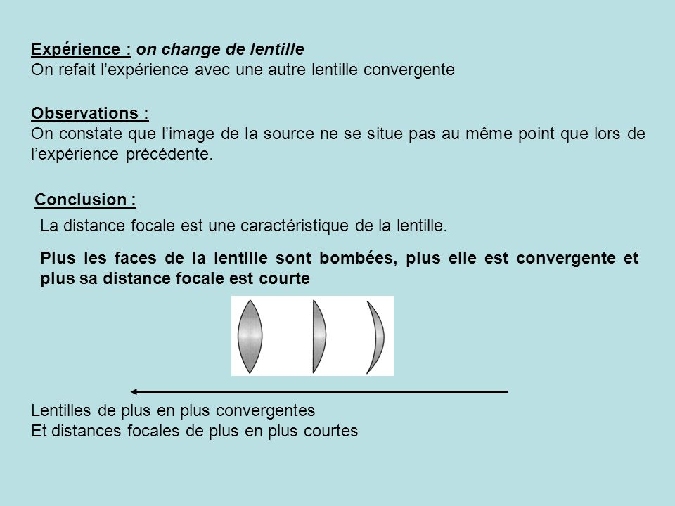 Expérience : on change de lentille