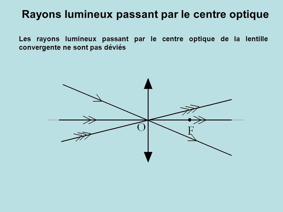 Rayons lumineux passant par le centre optique