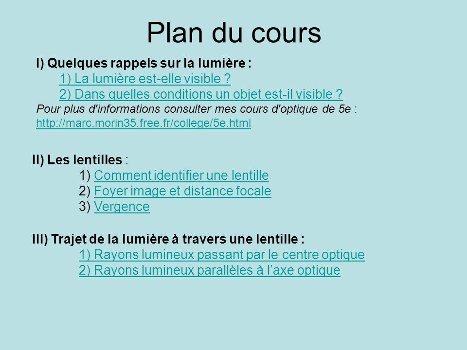 Plan du cours I) Quelques rappels sur la lumière :