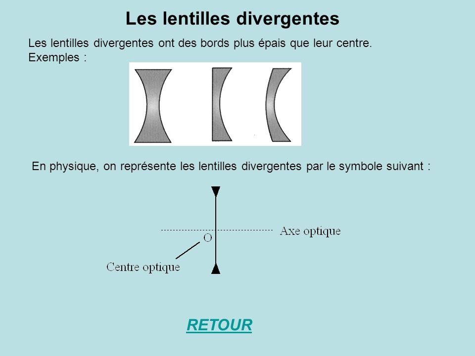 Les lentilles divergentes