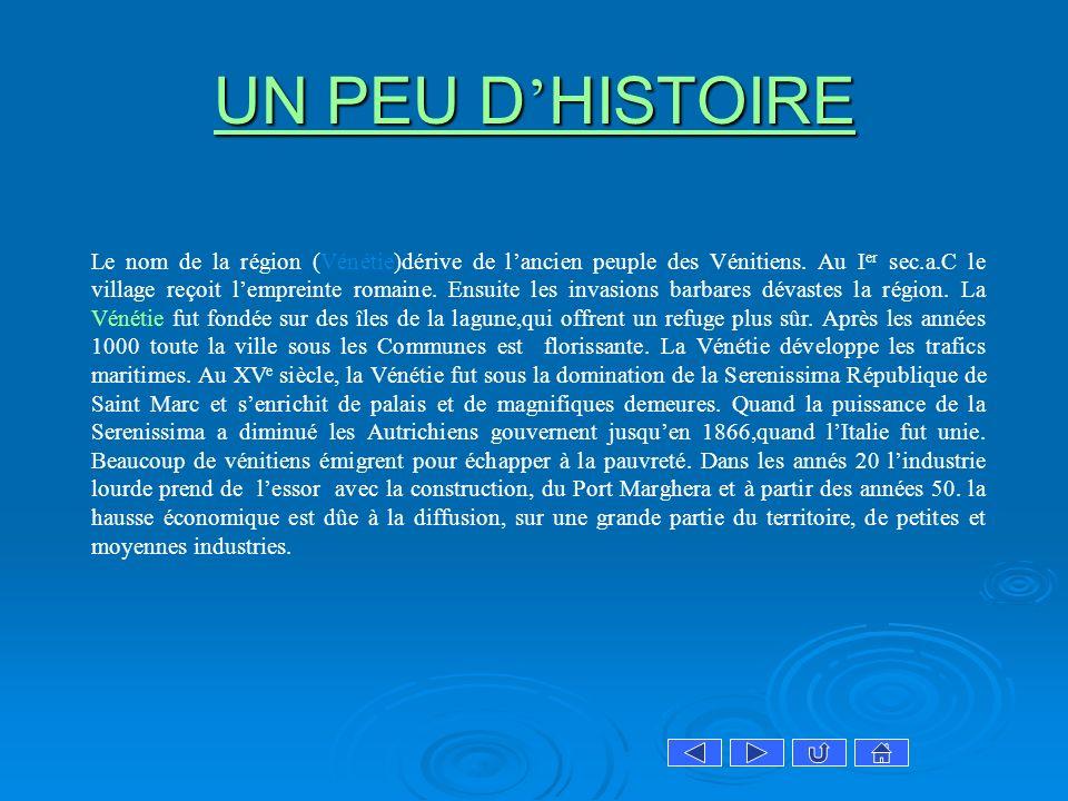 UN PEU D'HISTOIRE