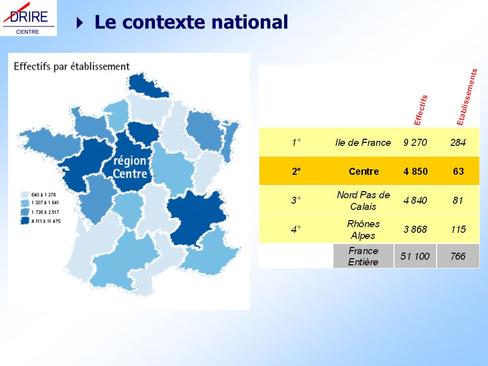  Le contexte national