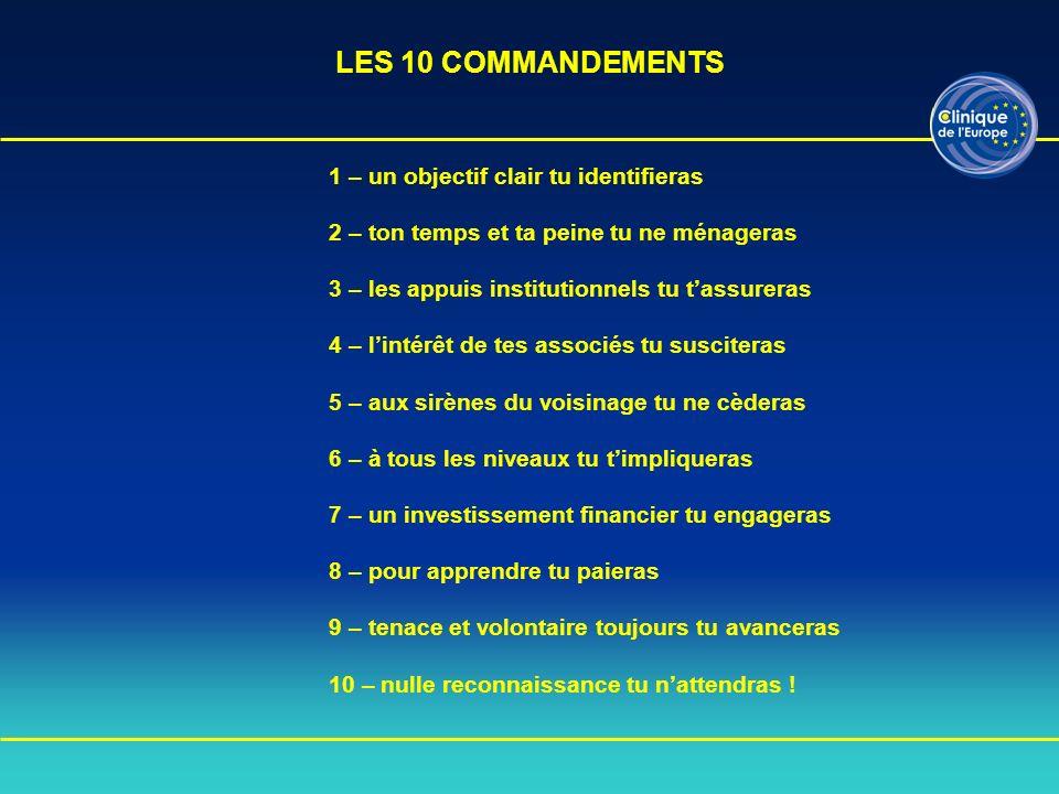 LES 10 COMMANDEMENTS 1 – un objectif clair tu identifieras