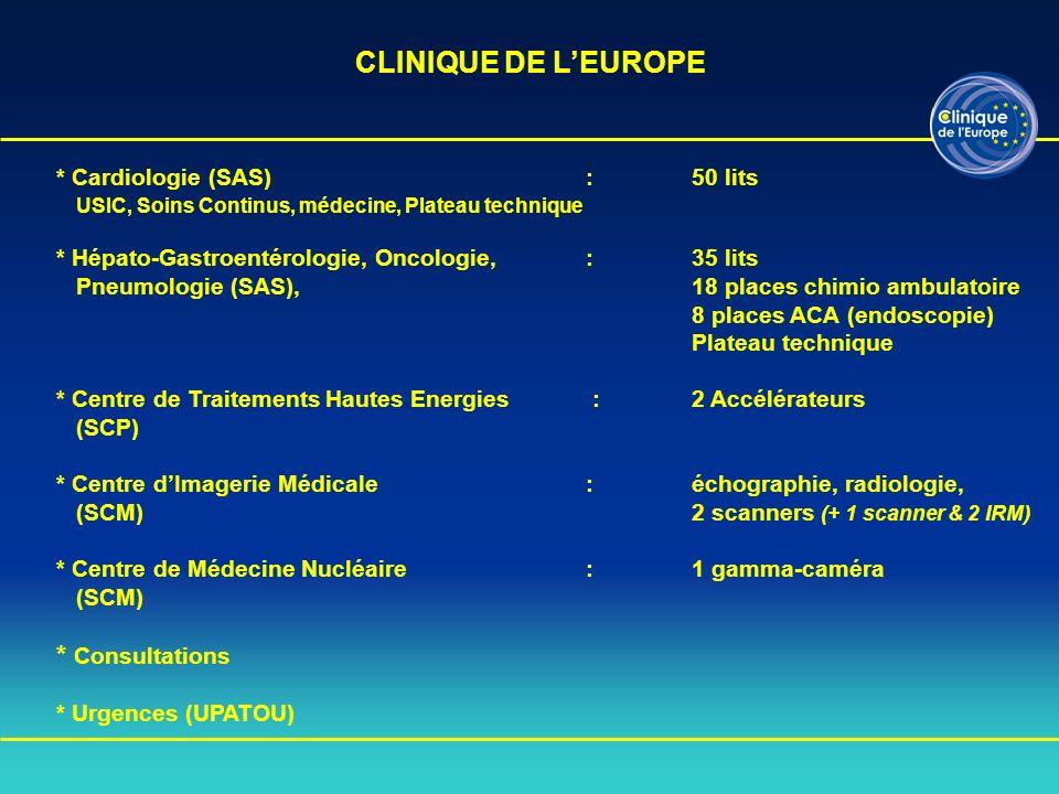 CLINIQUE DE L'EUROPE * Consultations * Cardiologie (SAS) : 50 lits