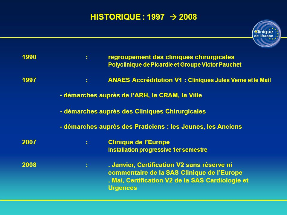 HISTORIQUE : 1997  2008 1990 : regroupement des cliniques chirurgicales. Polyclinique de Picardie et Groupe Victor Pauchet.