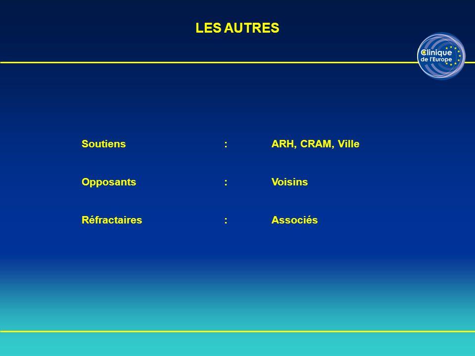 LES AUTRES Soutiens : ARH, CRAM, Ville Opposants : Voisins
