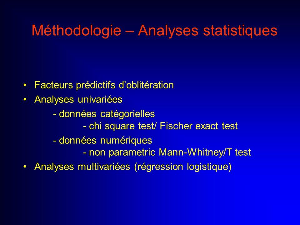 Méthodologie – Analyses statistiques