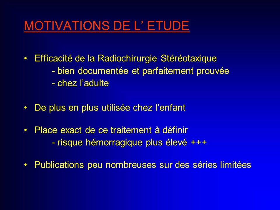 MOTIVATIONS DE L' ETUDE