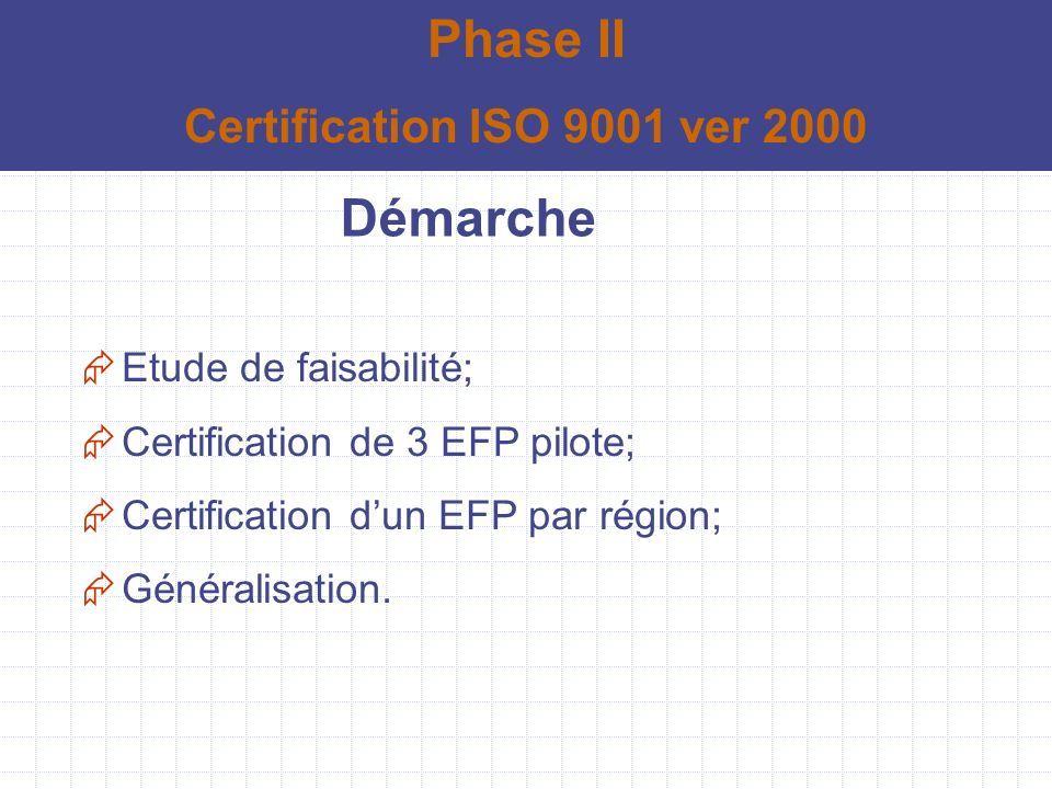 Phase II Démarche Certification ISO 9001 ver 2000