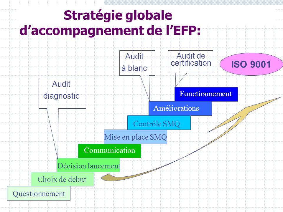 Stratégie globale d'accompagnement de l'EFP: