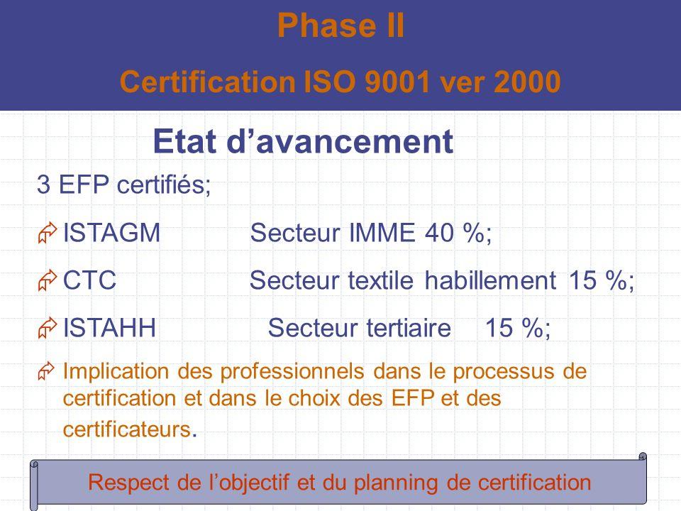 Respect de l'objectif et du planning de certification