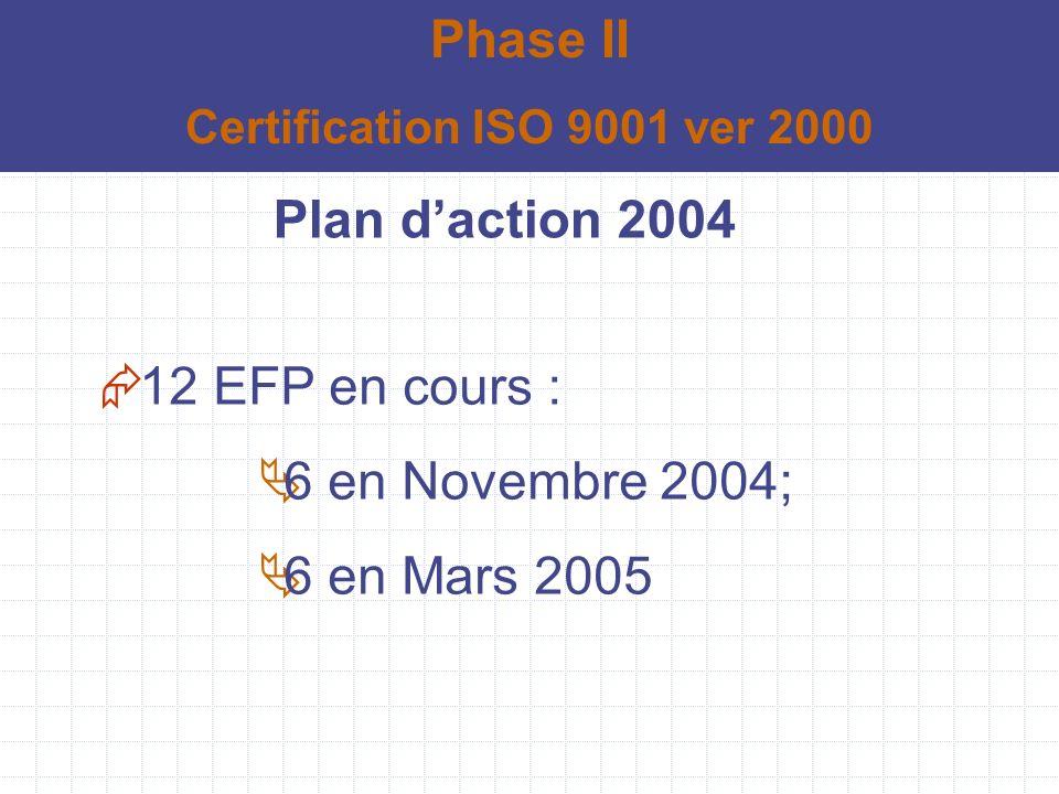 Phase II Plan d'action 2004 12 EFP en cours : 6 en Novembre 2004;