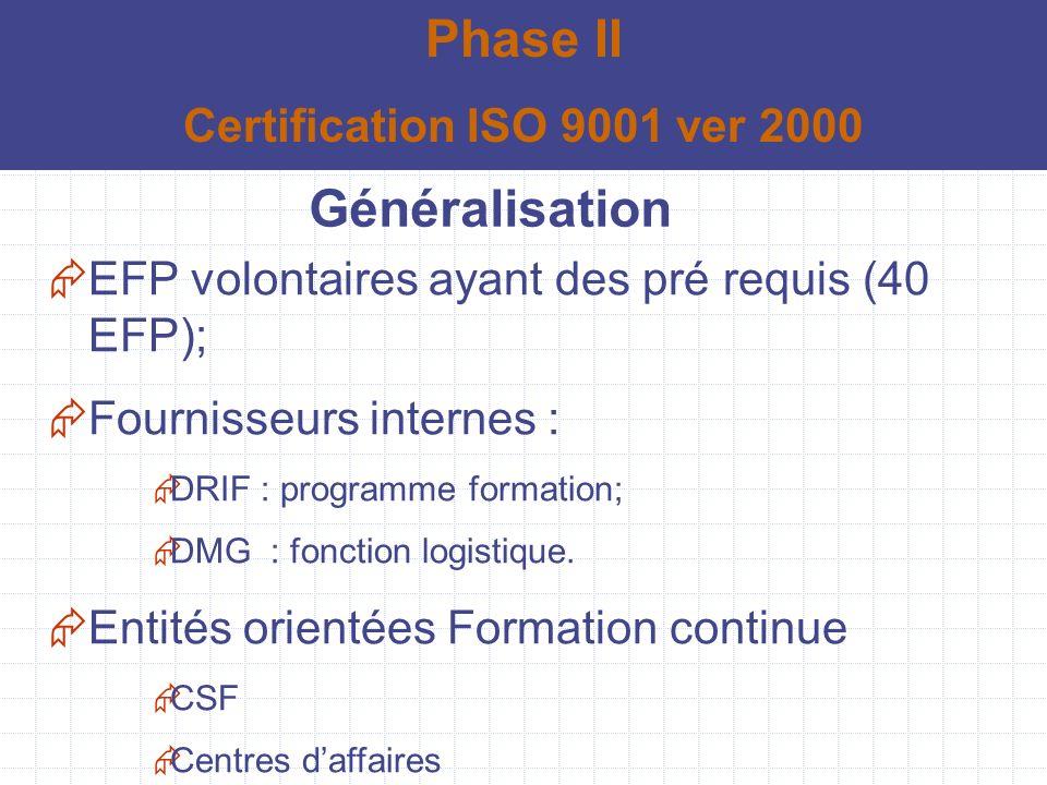 Phase II Généralisation