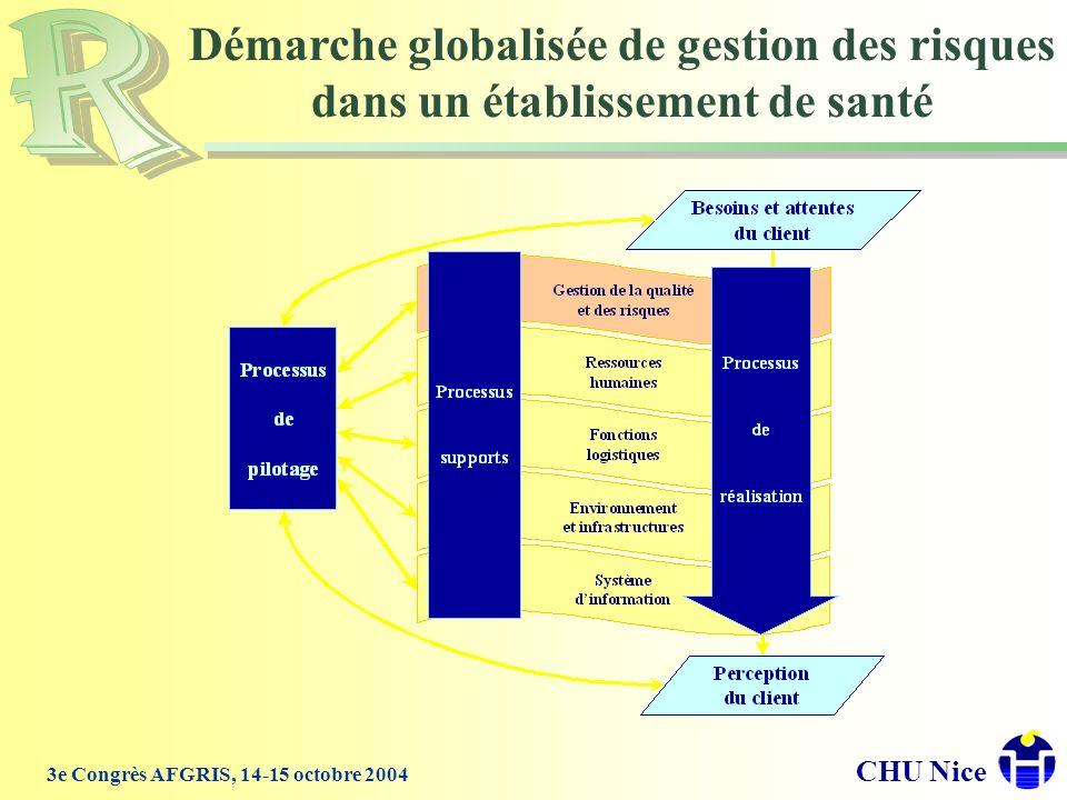 Démarche globalisée de gestion des risques