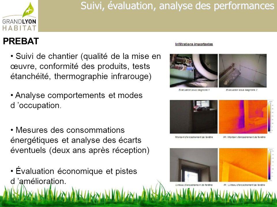 Suivi, évaluation, analyse des performances