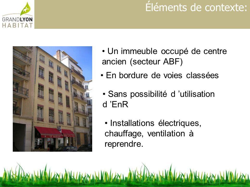 Éléments de contexte: Un immeuble occupé de centre ancien (secteur ABF) En bordure de voies classées.