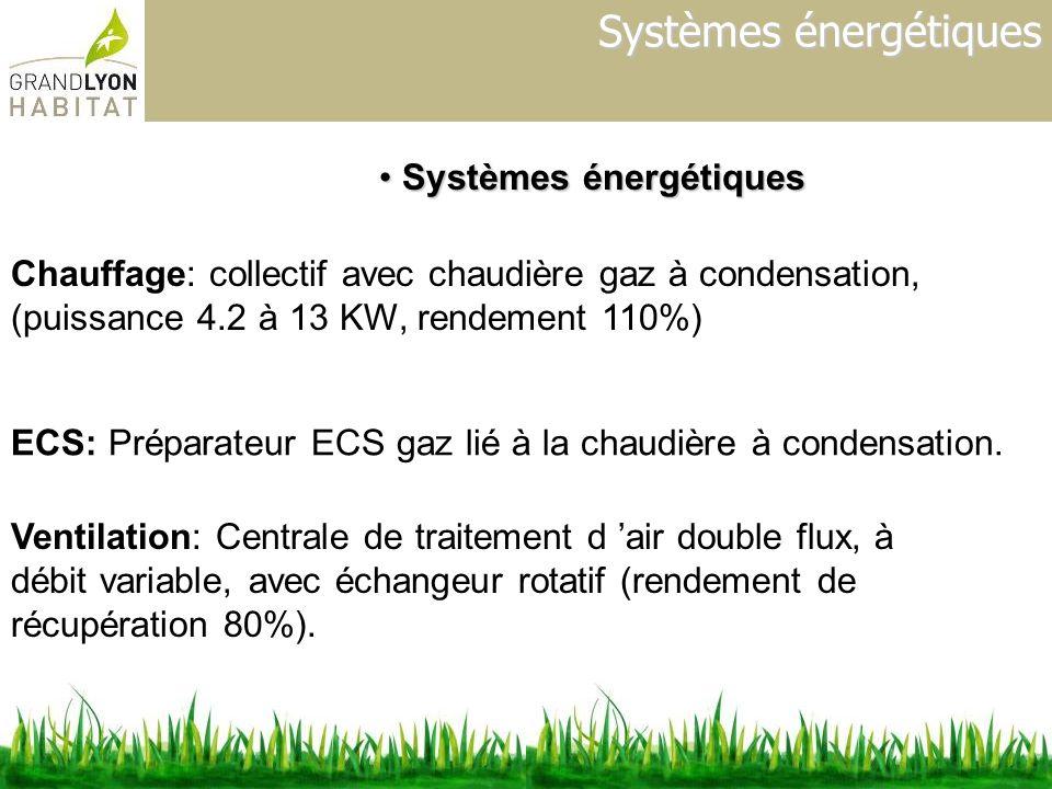 Systèmes énergétiques