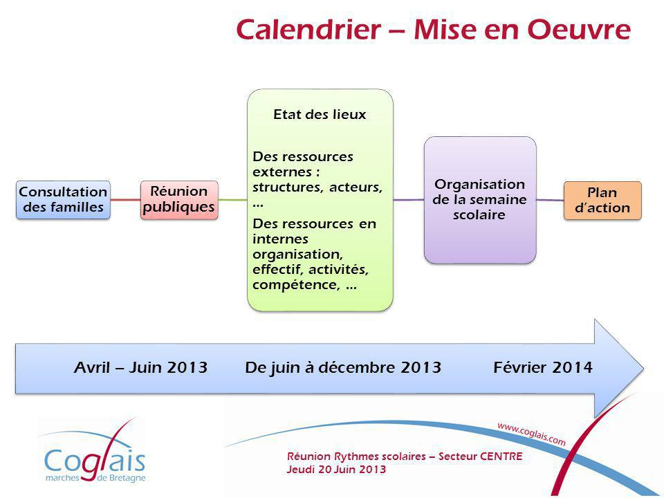 Calendrier – Mise en Oeuvre