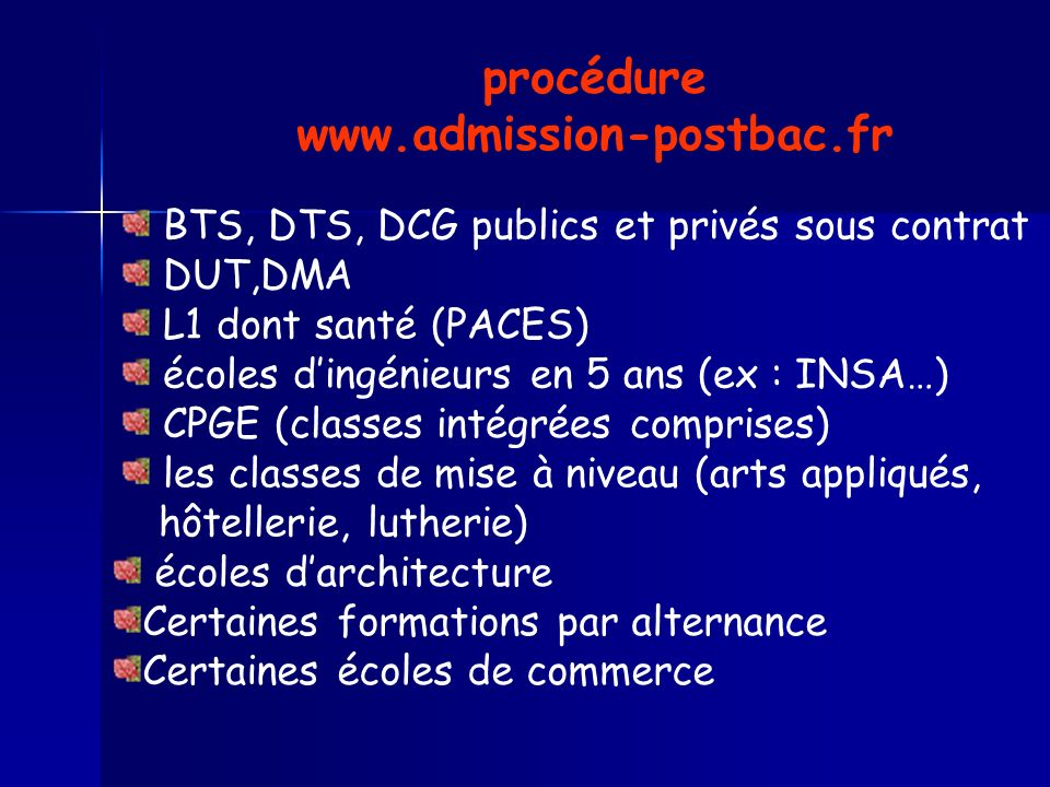 procédure www.admission-postbac.fr