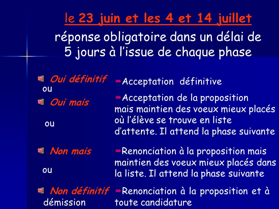 le 23 juin et les 4 et 14 juillet réponse obligatoire dans un délai de