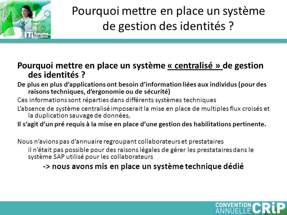 Pourquoi mettre en place un système de gestion des identités