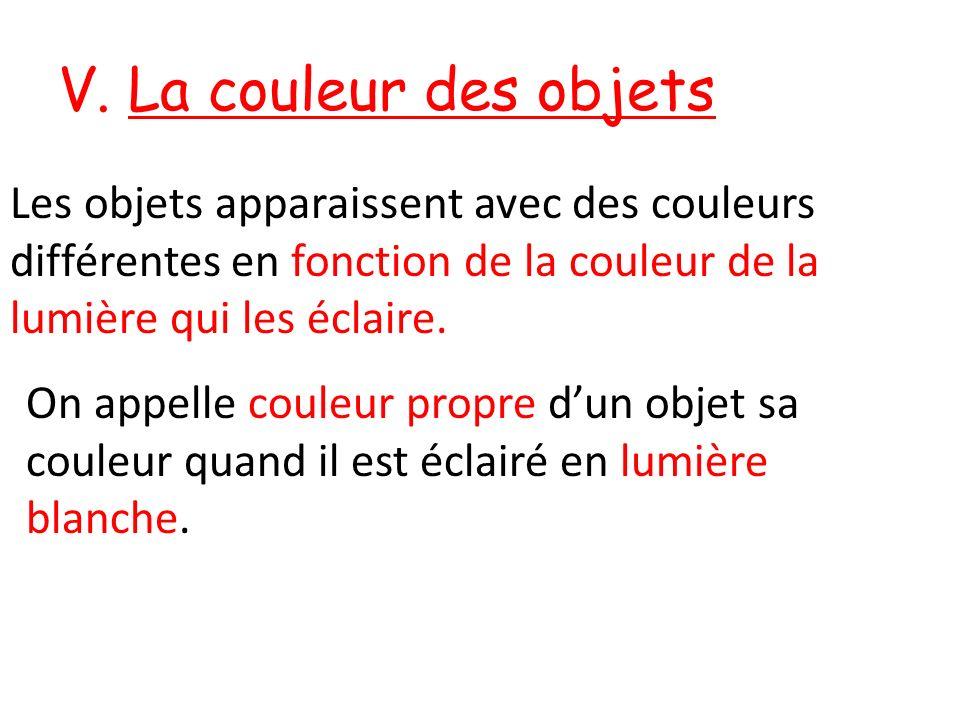 V. La couleur des objets Les objets apparaissent avec des couleurs différentes en fonction de la couleur de la lumière qui les éclaire.