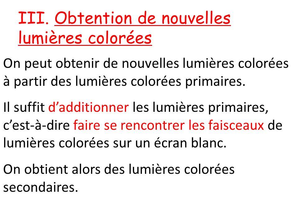III. Obtention de nouvelles lumières colorées