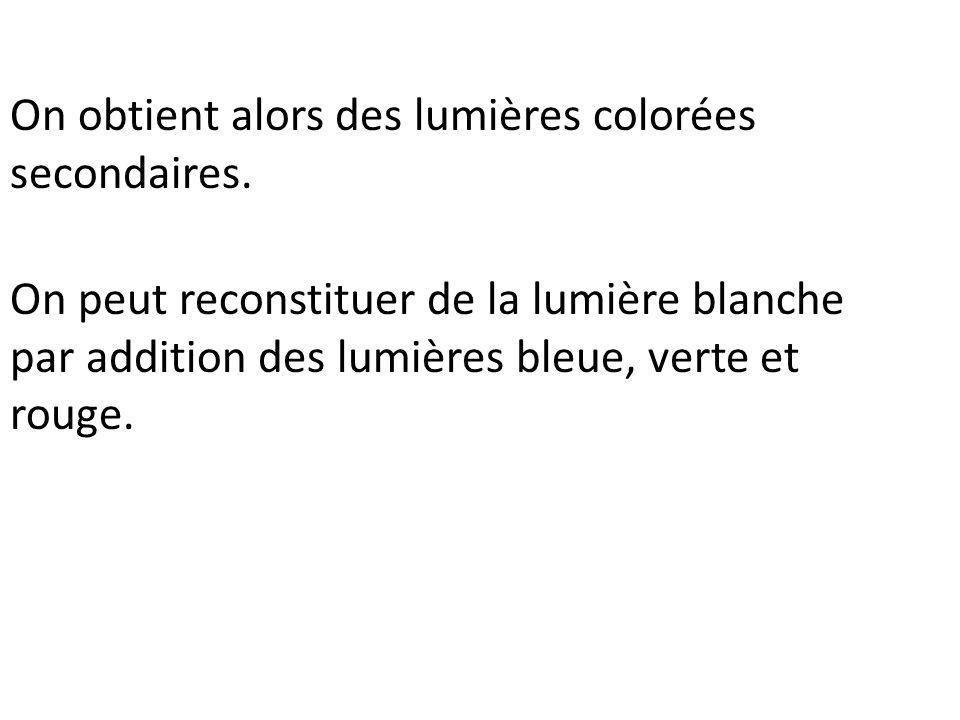 On obtient alors des lumières colorées secondaires.