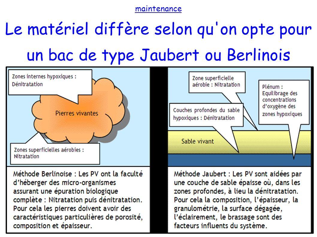 maintenance Le matériel diffère selon qu on opte pour un bac de type Jaubert ou Berlinois