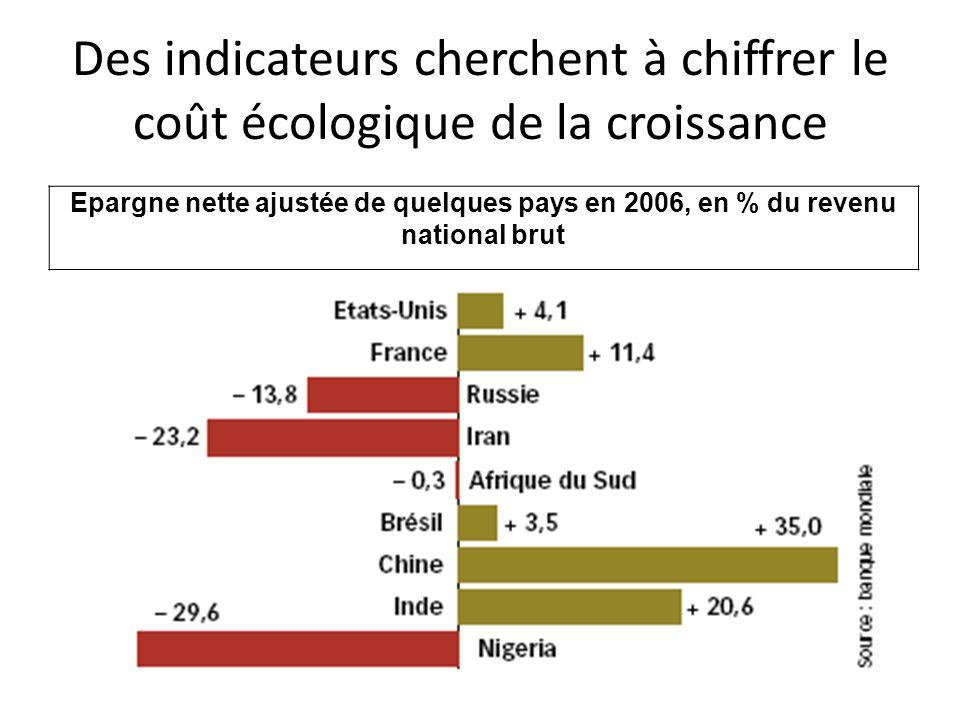 Des indicateurs cherchent à chiffrer le coût écologique de la croissance