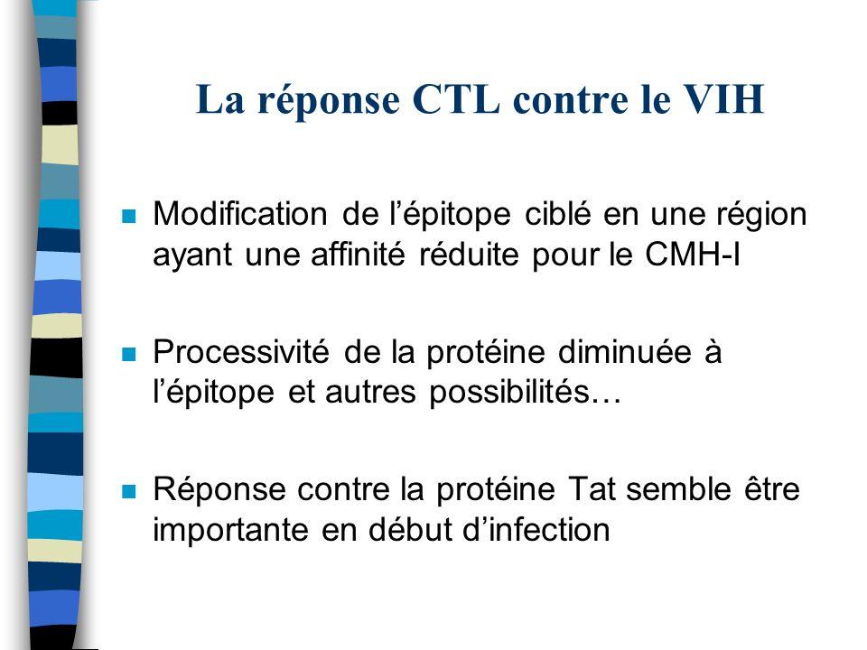 La réponse CTL contre le VIH