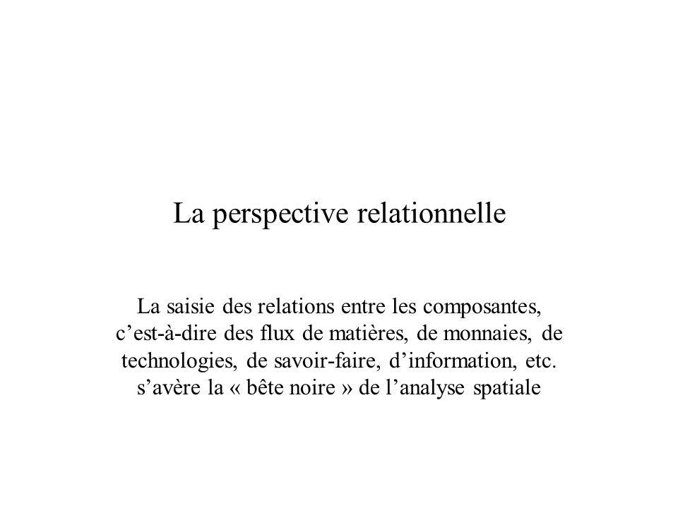 La perspective relationnelle