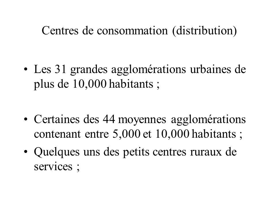Centres de consommation (distribution)