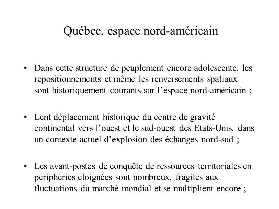 Québec, espace nord-américain