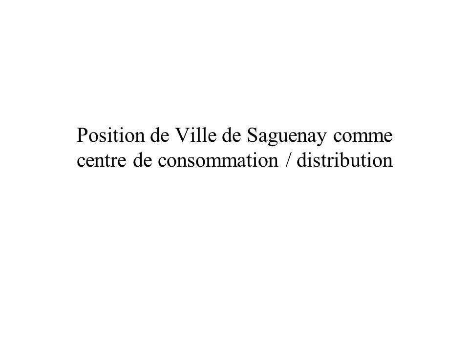 Position de Ville de Saguenay comme centre de consommation / distribution