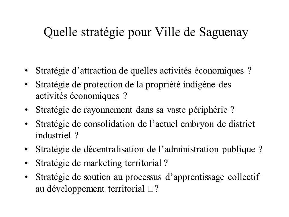 Quelle stratégie pour Ville de Saguenay