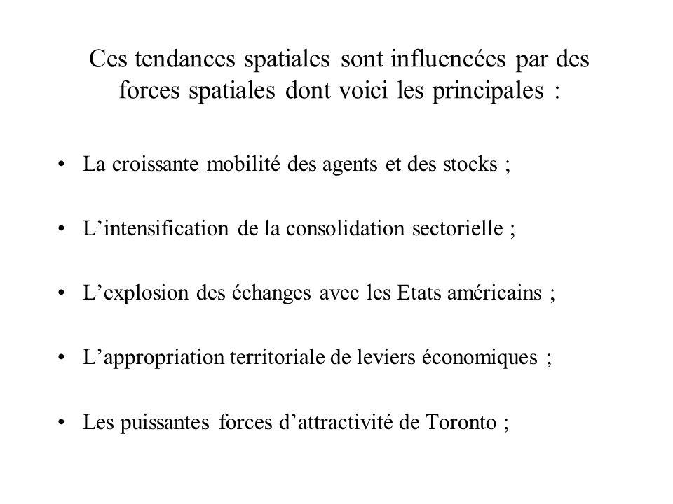 Ces tendances spatiales sont influencées par des forces spatiales dont voici les principales :
