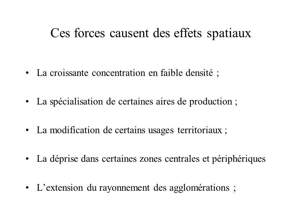 Ces forces causent des effets spatiaux