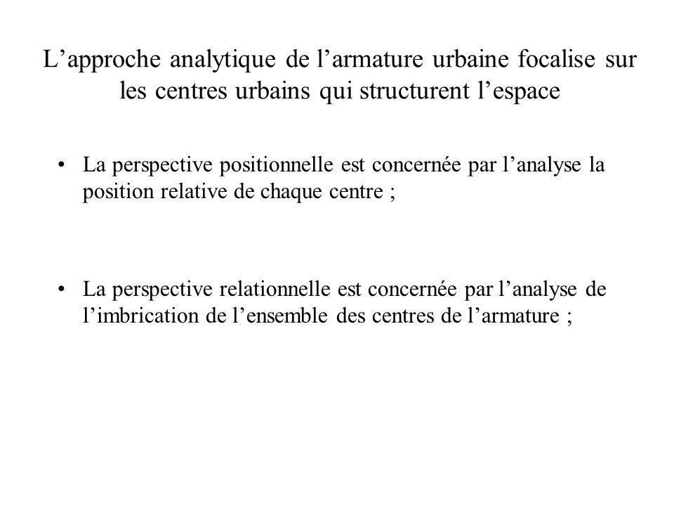 L'approche analytique de l'armature urbaine focalise sur les centres urbains qui structurent l'espace