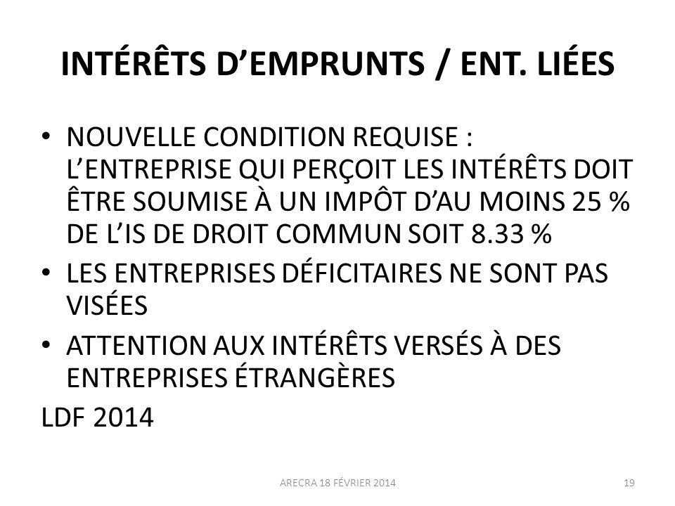 INTÉRÊTS D'EMPRUNTS / ENT. LIÉES