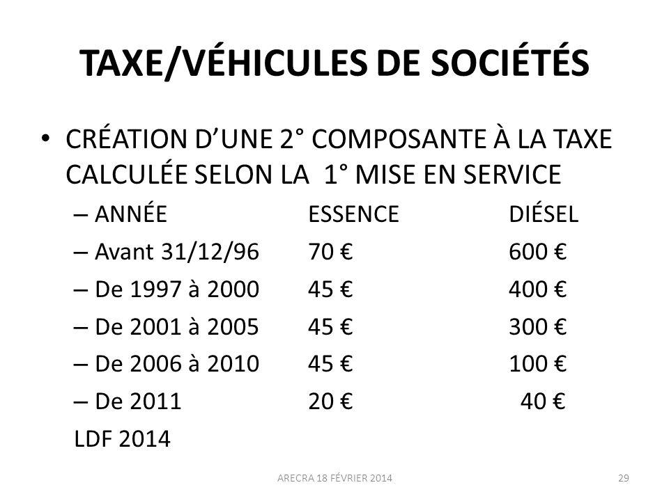 TAXE/VÉHICULES DE SOCIÉTÉS
